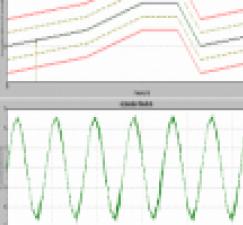 Sine Vibration vs. Random Vibration testing